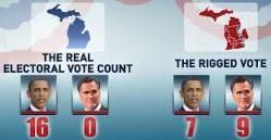 electoral rigging